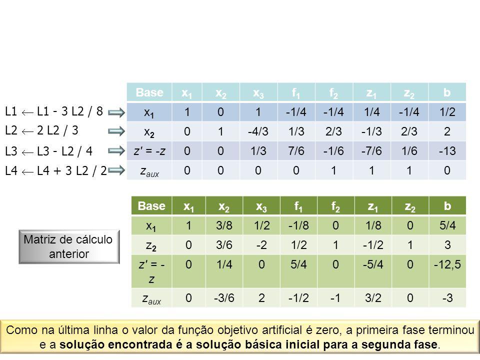 Base x1. x2. x3. f1. f2. z1. z2. b. 1. -1/4. 1/4. 1/2. -4/3. 1/3. 2/3. -1/3. 2. z = -z.