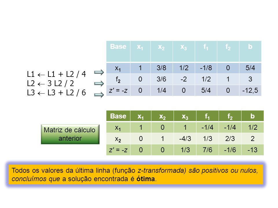 L1 ¬ L1 + L2 / 4 L2 ¬ 3 L2 / 2 L3 ¬ L3 + L2 / 6 Base x1 x2 x3 f1 f2 b