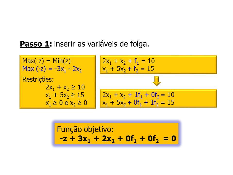 Passo 1: inserir as variáveis de folga.
