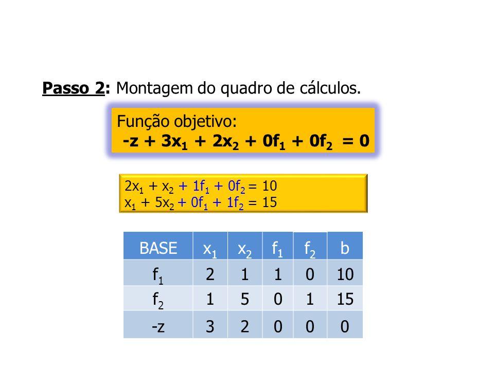 Passo 2: Montagem do quadro de cálculos.