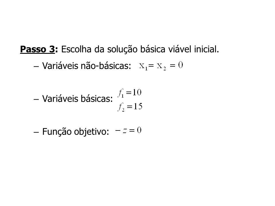 Passo 3: Escolha da solução básica viável inicial.
