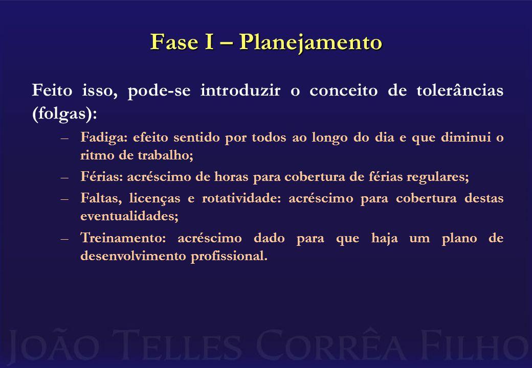 Fase I – Planejamento Feito isso, pode-se introduzir o conceito de tolerâncias (folgas):