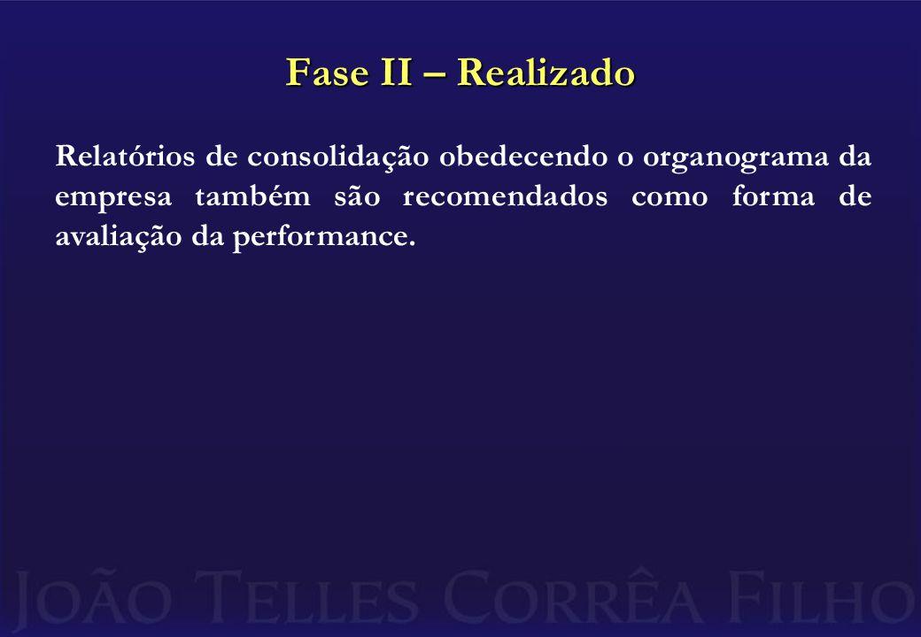 Fase II – Realizado Relatórios de consolidação obedecendo o organograma da empresa também são recomendados como forma de avaliação da performance.