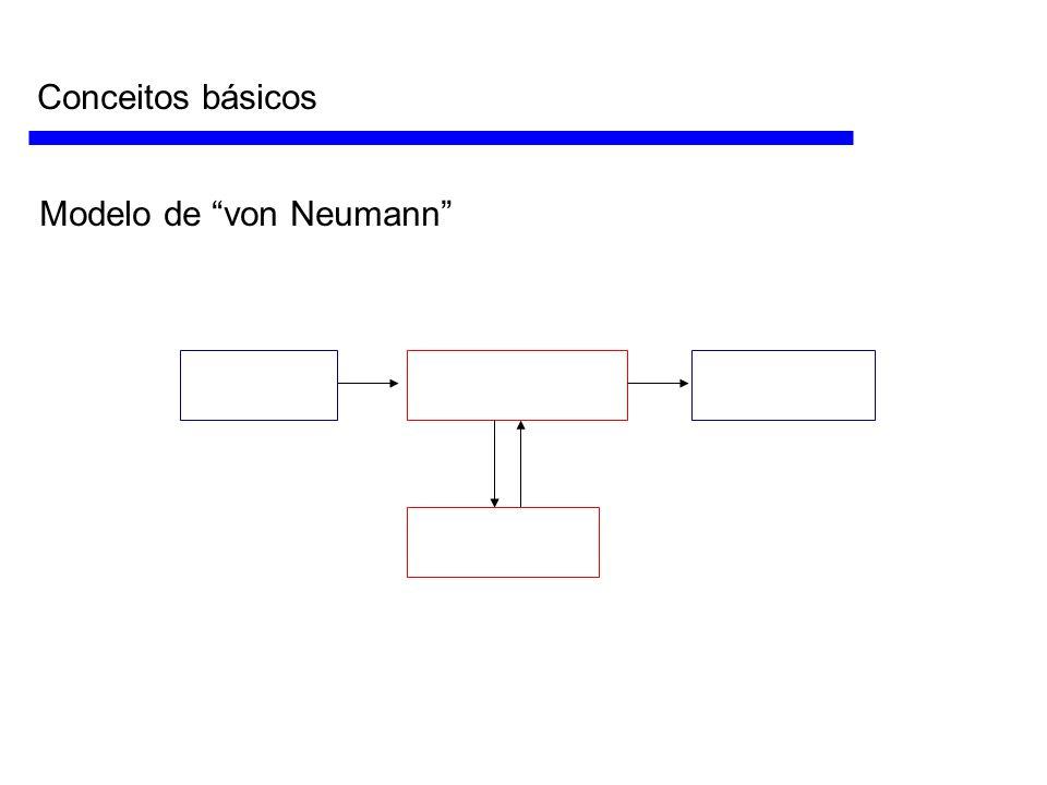 Conceitos básicos Modelo de von Neumann