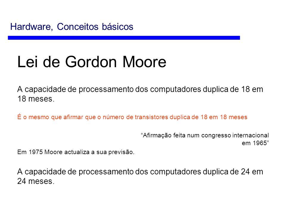 Lei de Gordon Moore Hardware, Conceitos básicos