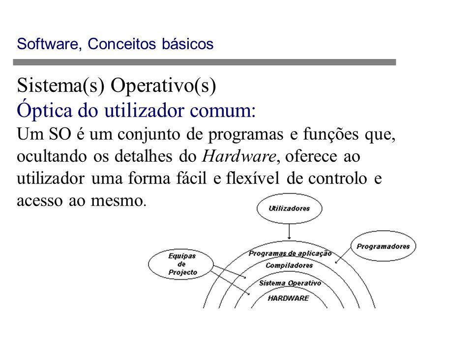 Sistema(s) Operativo(s) Óptica do utilizador comum: