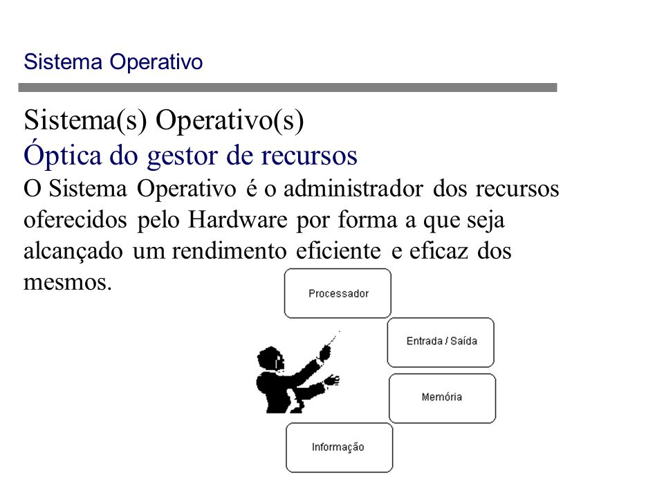 Sistema(s) Operativo(s) Óptica do gestor de recursos
