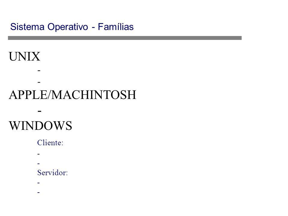 UNIX APPLE/MACHINTOSH WINDOWS Cliente: Sistema Operativo - Famílias -