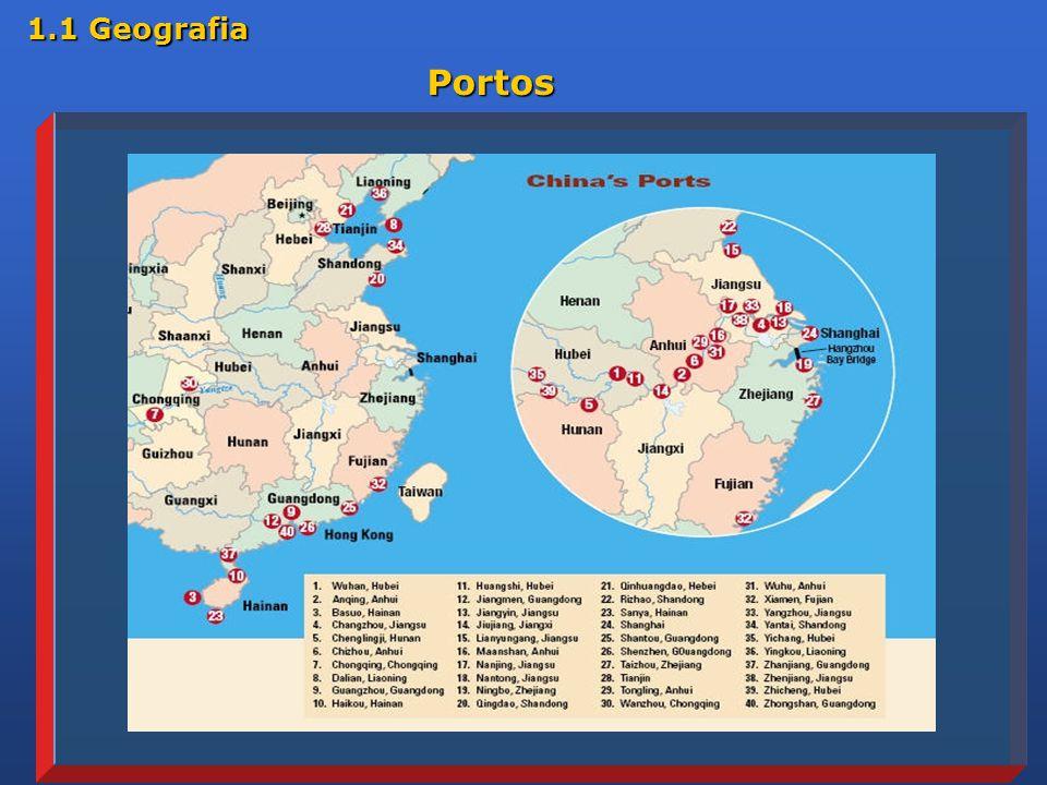 1.1 Geografia Portos