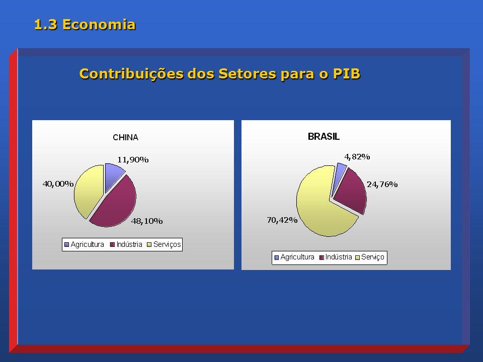 1.3 Economia Contribuições dos Setores para o PIB