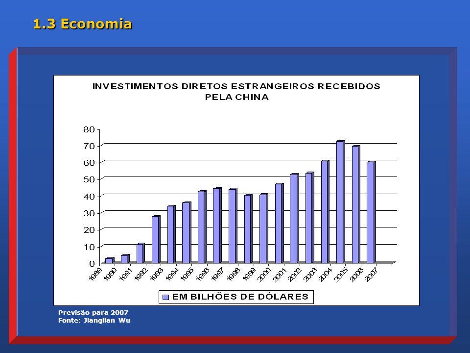 1.3 Economia Previsão para 2007 Fonte: Jianglian Wu