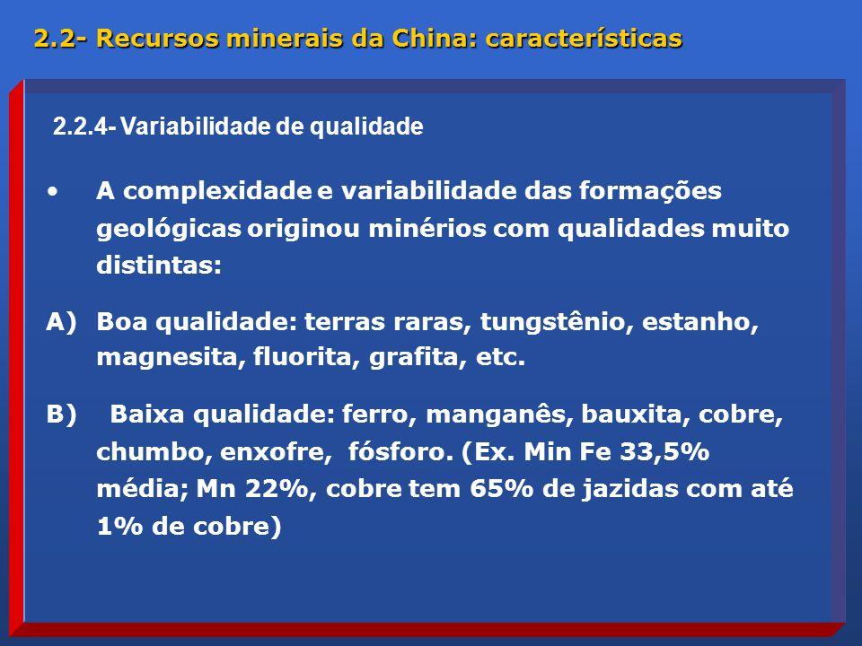 2.2- Recursos minerais da China: características