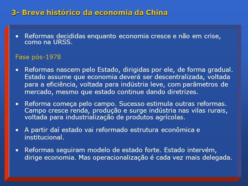 3- Breve histórico da economia da China