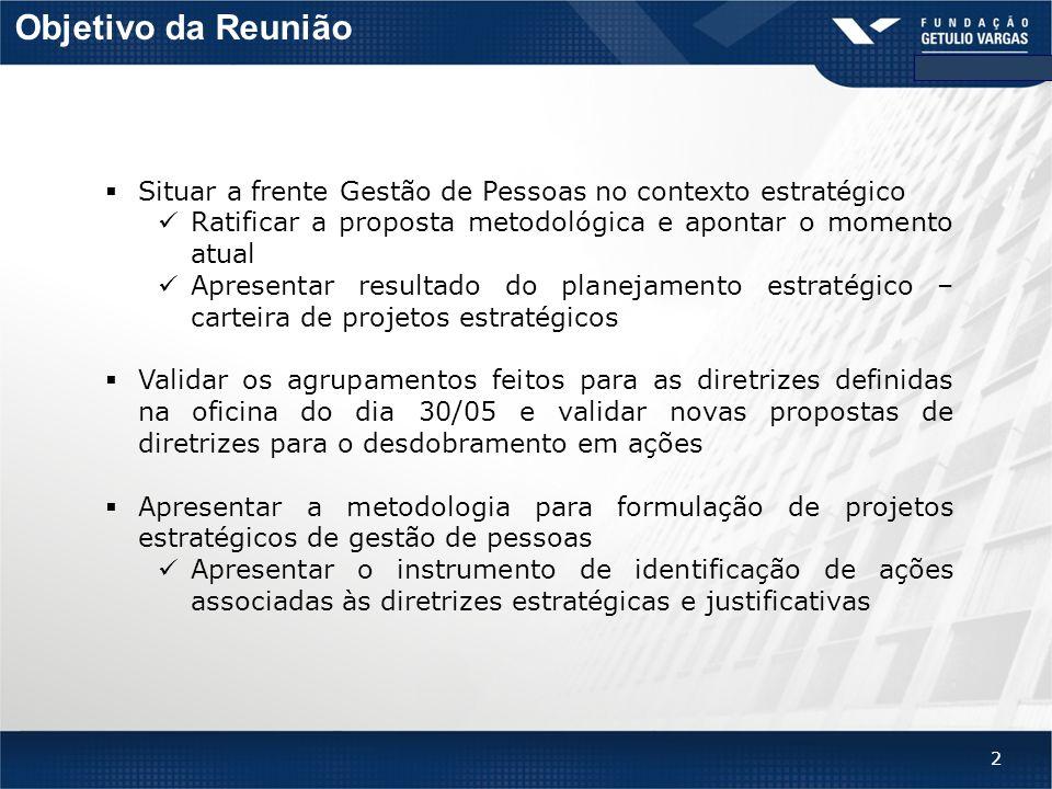 Objetivo da Reunião Situar a frente Gestão de Pessoas no contexto estratégico. Ratificar a proposta metodológica e apontar o momento atual.