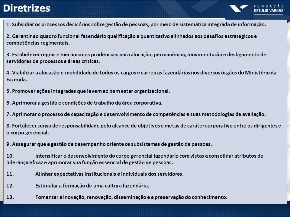 Diretrizes 1. Subsidiar os processos decisórios sobre gestão de pessoas, por meio de sistemática integrada de informação.