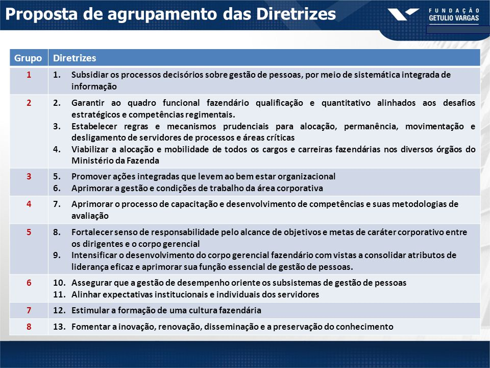 Proposta de agrupamento das Diretrizes