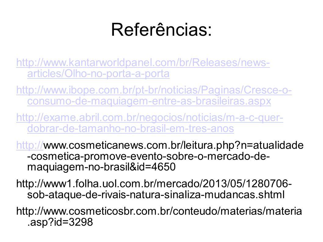Referências: http://www.kantarworldpanel.com/br/Releases/news- articles/Olho-no-porta-a-porta.