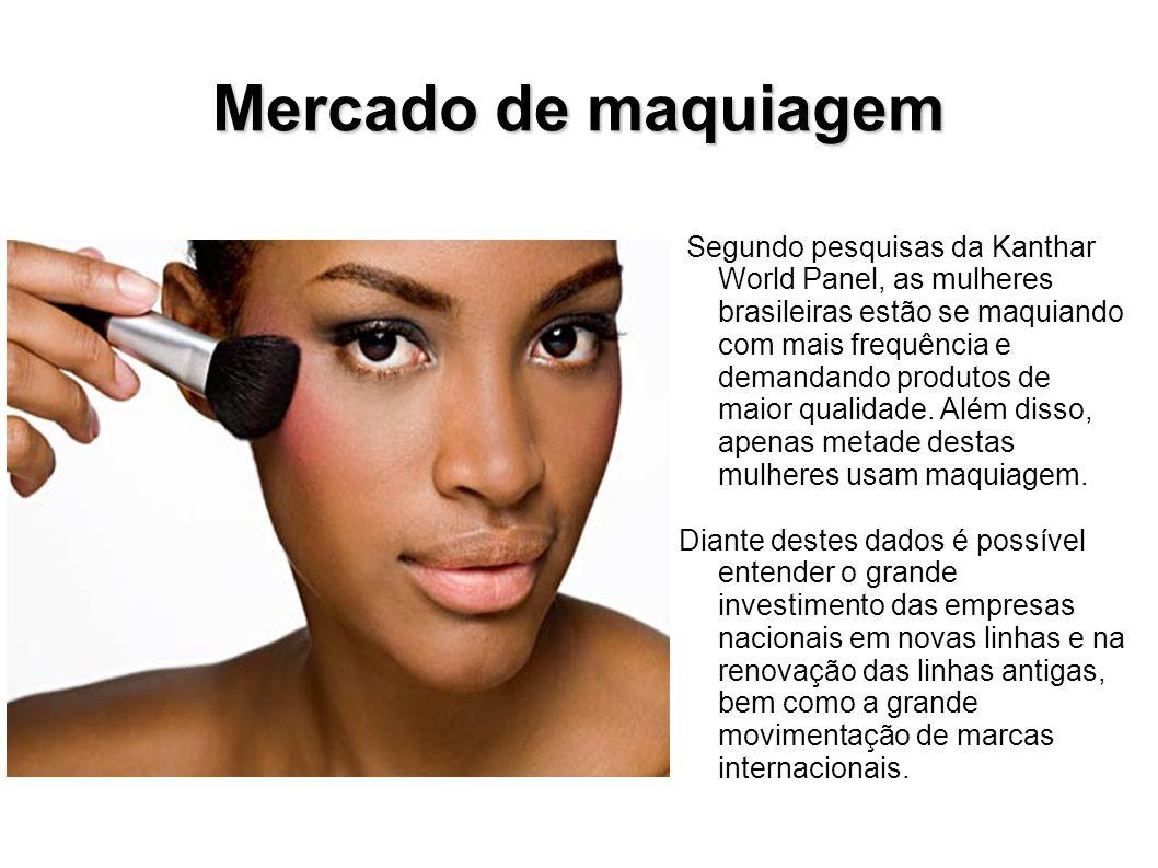 Mercado de maquiagem