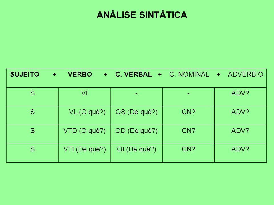SUJEITO + VERBO + C. VERBAL + C. NOMINAL + ADVÉRBIO