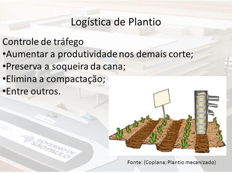 Logística de Plantio Controle de tráfego