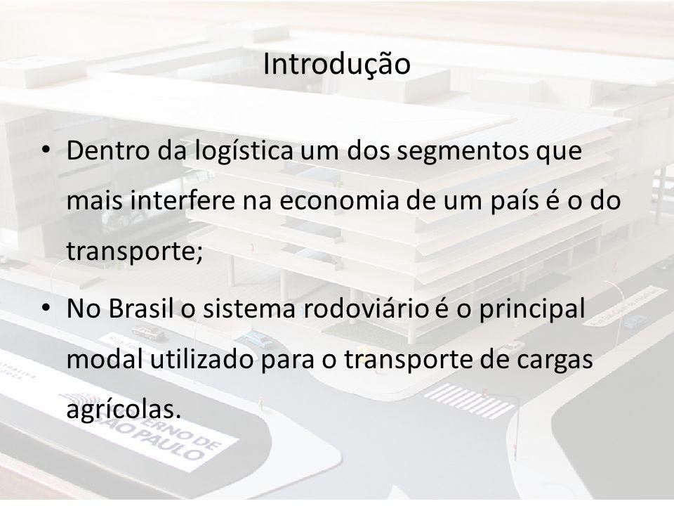 Técnicas de Oratória Introdução. Dentro da logística um dos segmentos que mais interfere na economia de um país é o do transporte;