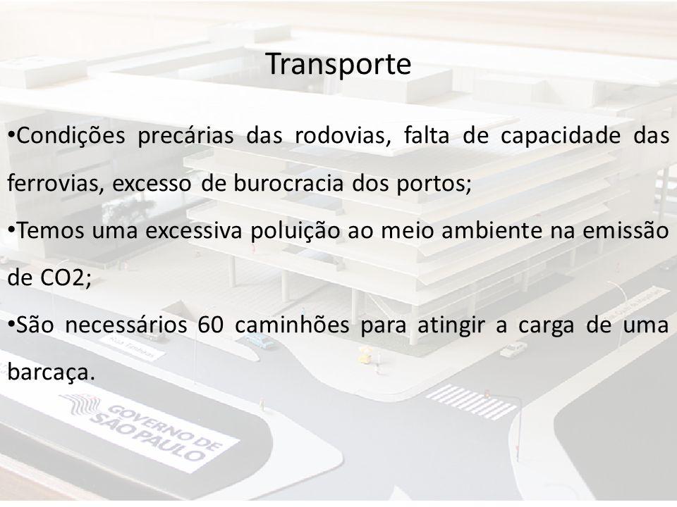 Técnicas de Oratória Transporte. Condições precárias das rodovias, falta de capacidade das ferrovias, excesso de burocracia dos portos;