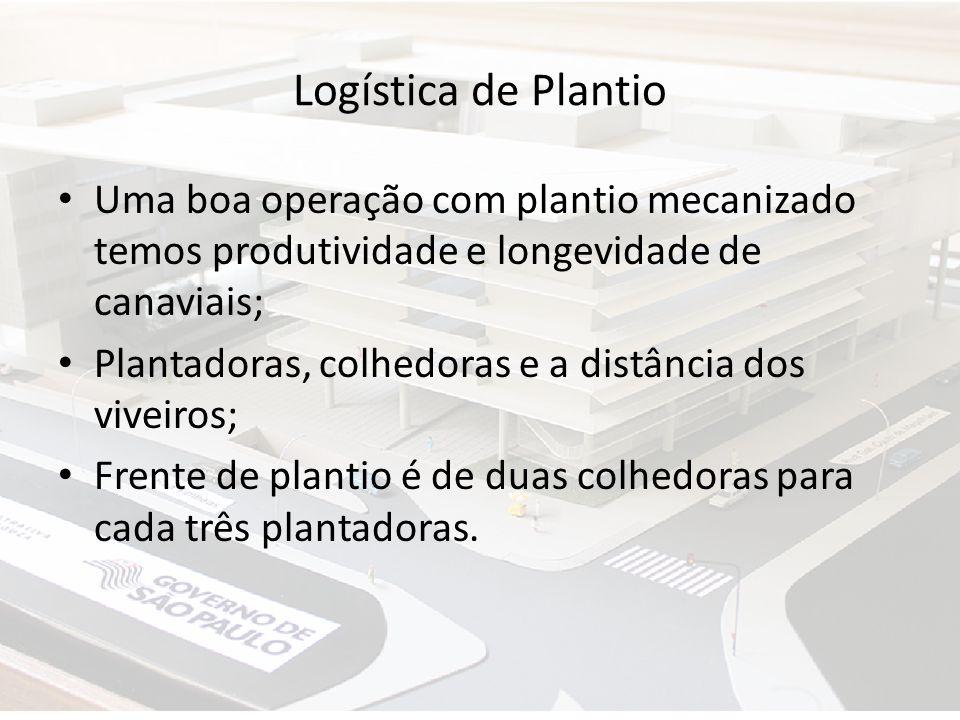 Técnicas de Oratória Logística de Plantio. Uma boa operação com plantio mecanizado temos produtividade e longevidade de canaviais;