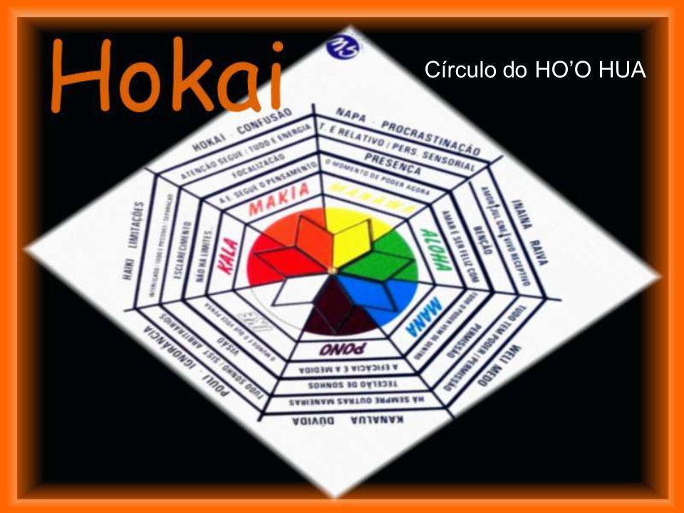 Círculo do HO'O HUA