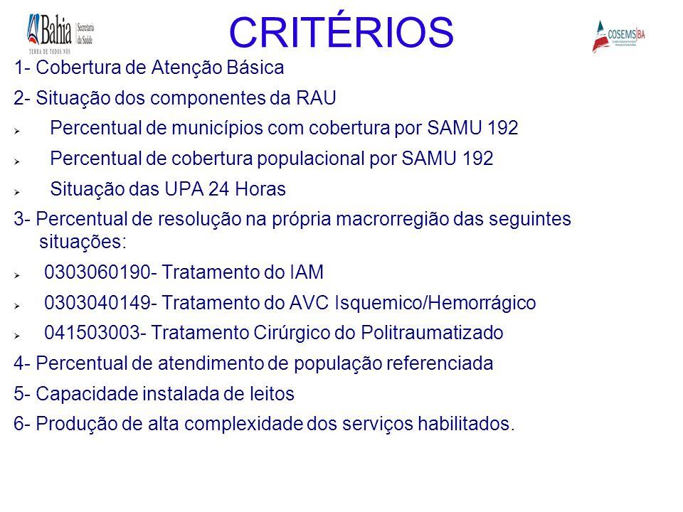 CRITÉRIOS 1- Cobertura de Atenção Básica