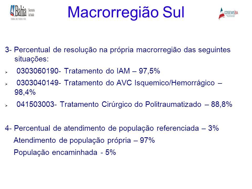 Macrorregião Sul 3- Percentual de resolução na própria macrorregião das seguintes situações: 0303060190- Tratamento do IAM – 97,5%