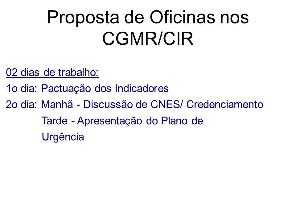 Proposta de Oficinas nos CGMR/CIR