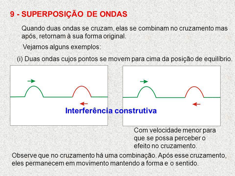 9 - SUPERPOSIÇÃO DE ONDAS