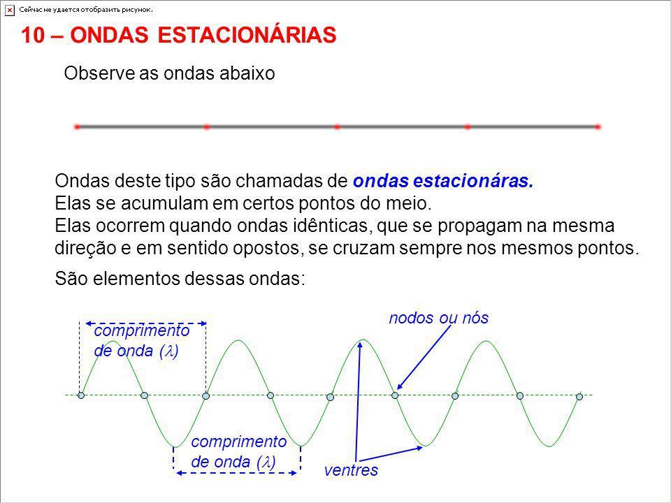 10 – ONDAS ESTACIONÁRIAS Observe as ondas abaixo
