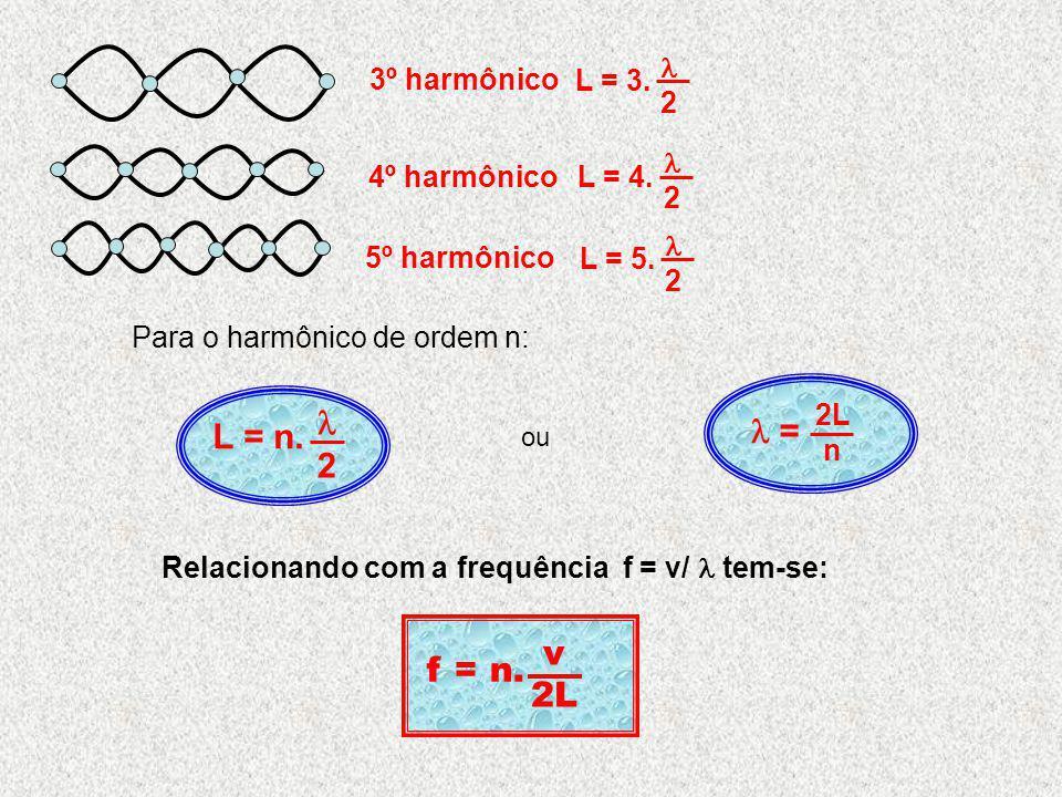   = L = n. 2 v f = n. 2L 3º harmônico 4º harmônico 5º harmônico