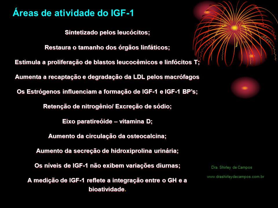 Áreas de atividade do IGF-1