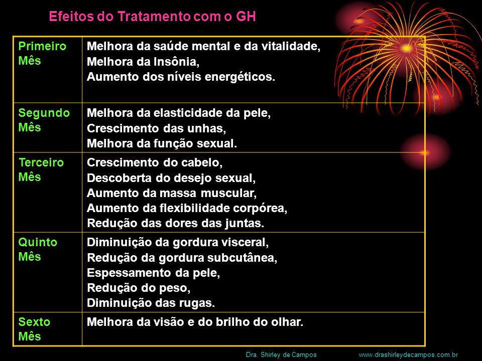 Efeitos do Tratamento com o GH