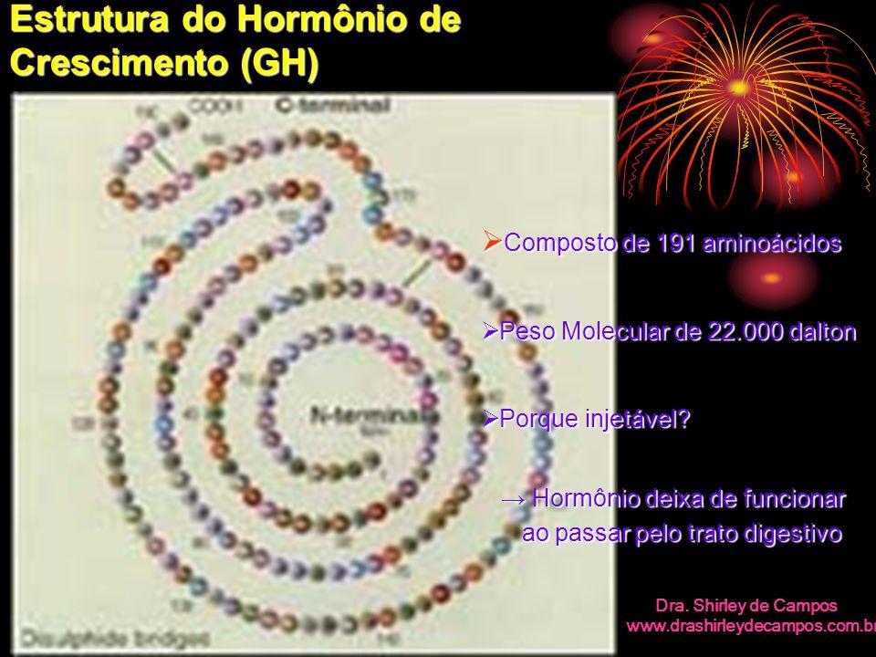 Estrutura do Hormônio de Crescimento (GH)