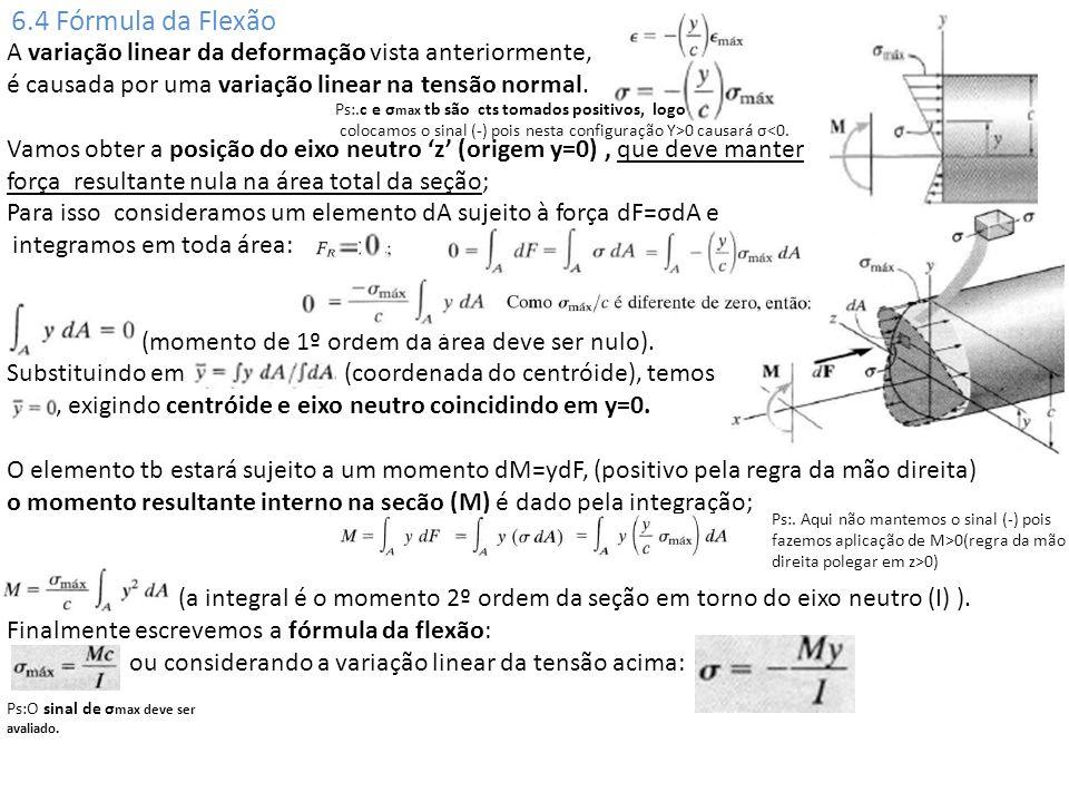 6.4 Fórmula da Flexão A variação linear da deformação vista anteriormente, é causada por uma variação linear na tensão normal.