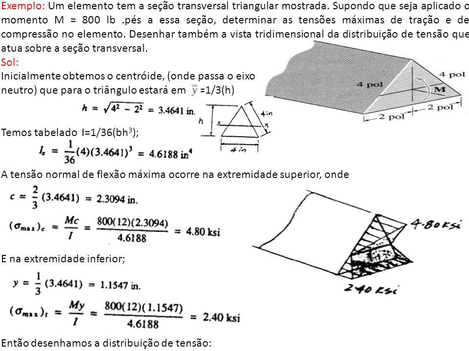 Exemplo: Um elemento tem a seção transversal triangular mostrada