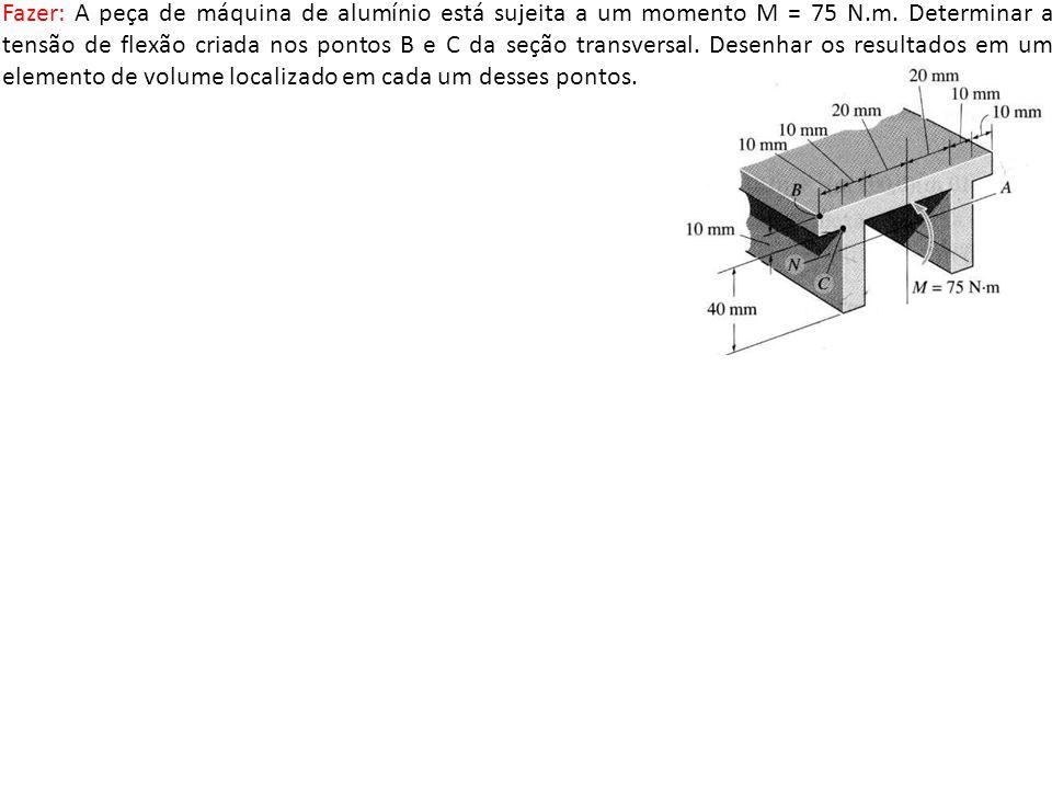 Fazer: A peça de máquina de alumínio está sujeita a um momento M = 75 N.m.