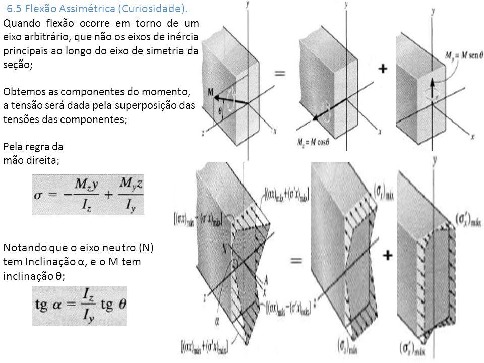 6.5 Flexão Assimétrica (Curiosidade).