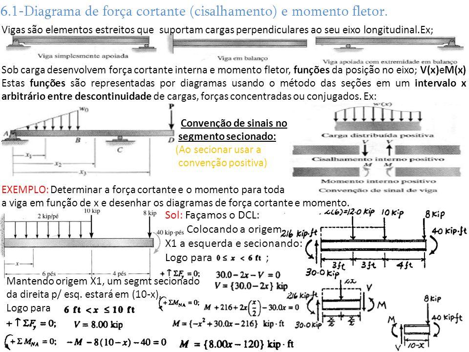 6.1-Diagrama de força cortante (cisalhamento) e momento fletor.