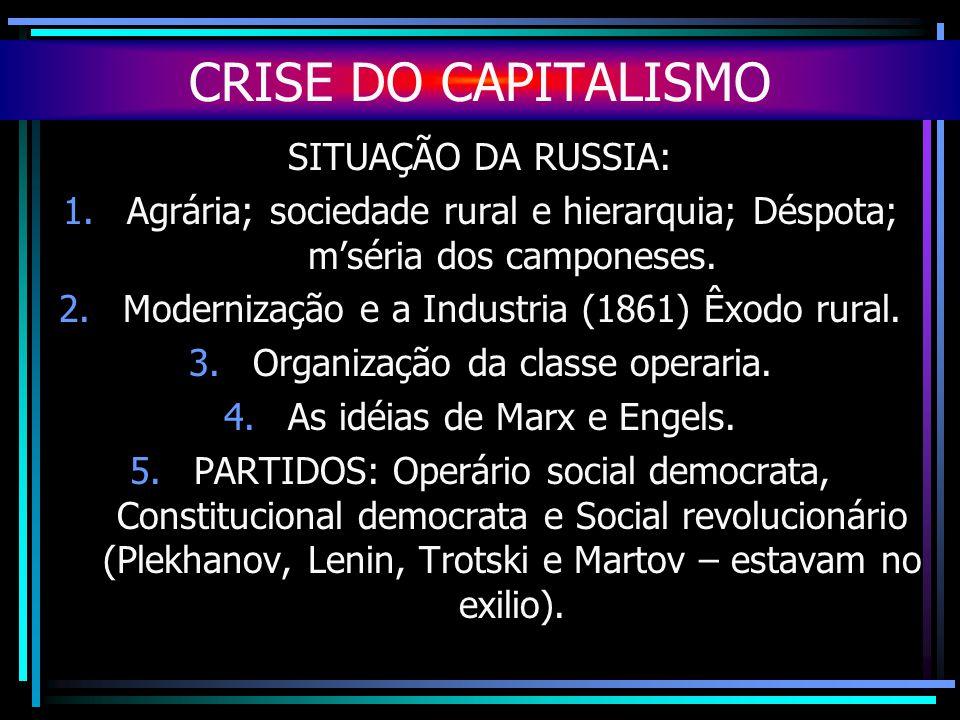 CRISE DO CAPITALISMO SITUAÇÃO DA RUSSIA: