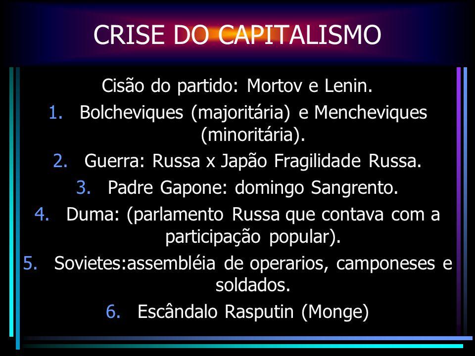 CRISE DO CAPITALISMO Cisão do partido: Mortov e Lenin.
