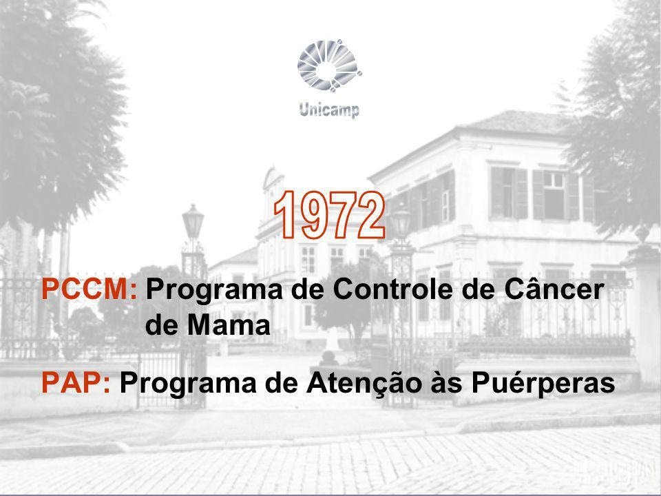 Unicamp 1972 PCCM: Programa de Controle de Câncer de Mama