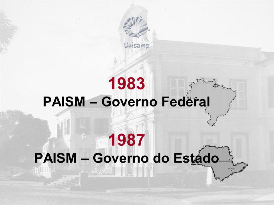 PAISM – Governo Federal PAISM – Governo do Estado