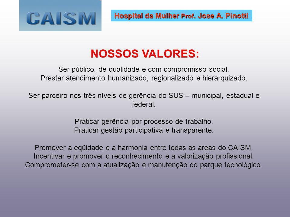 NOSSOS VALORES: Hospital da Mulher Prof. Jose A. Pinotti