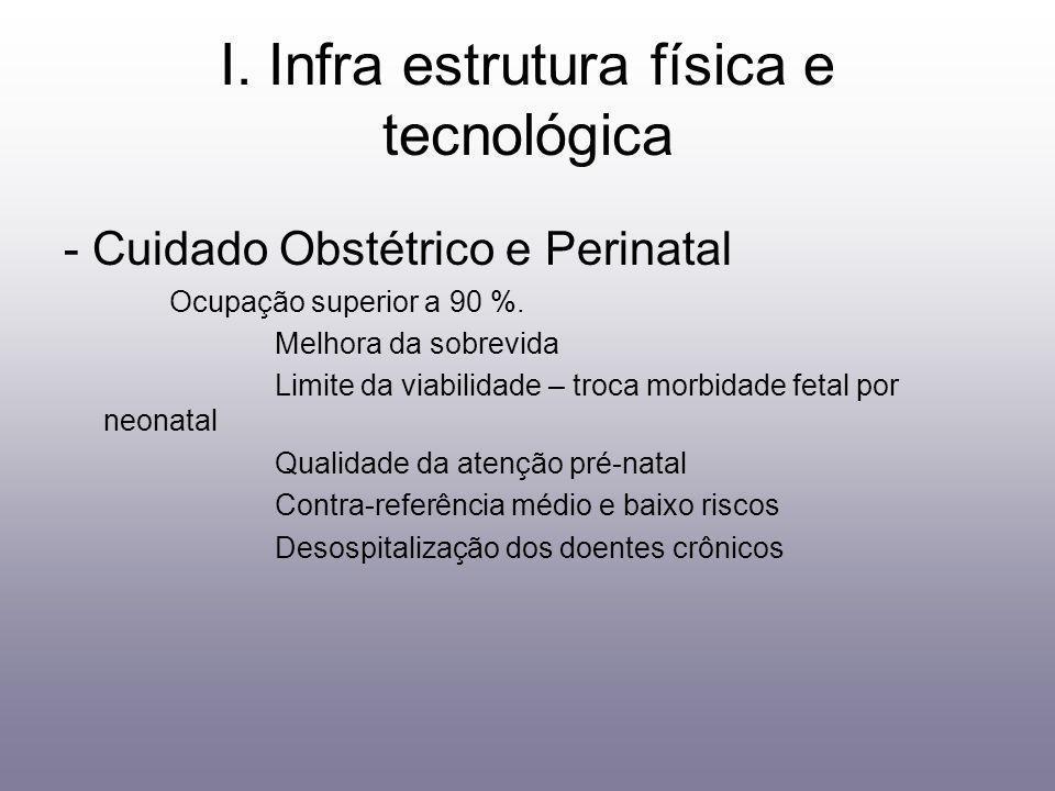 I. Infra estrutura física e tecnológica
