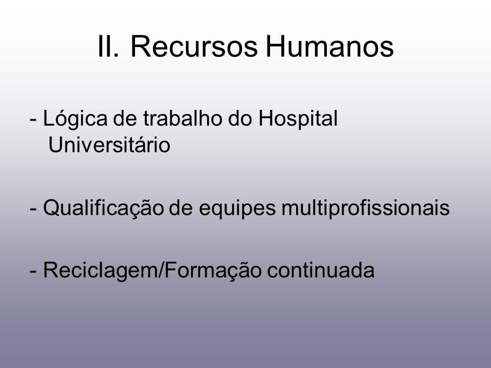 II. Recursos Humanos - Lógica de trabalho do Hospital Universitário