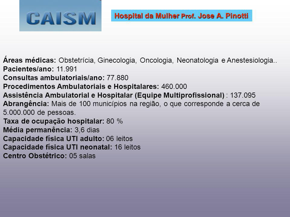 Hospital da Mulher Prof. Jose A. Pinotti